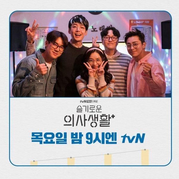 "ALT=""hospital playlist korean drama cast"""
